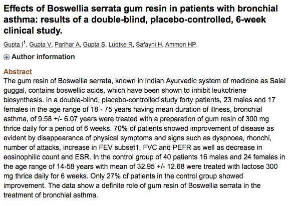 The Science Behind Boswellia and Asthma